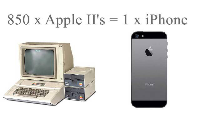 apple-ii-vs-iphone