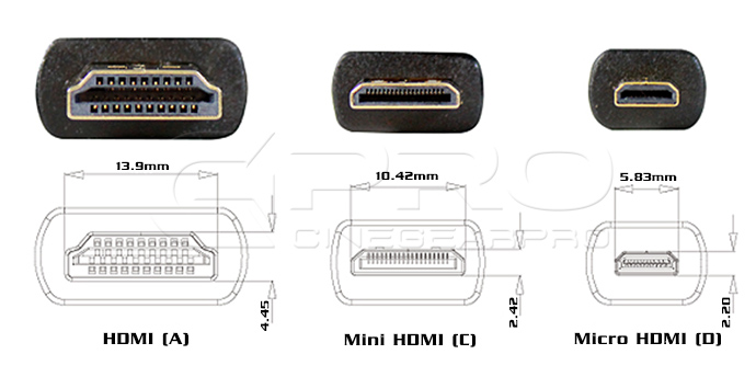 Hdmi Vs Displayport Vs Dvi Vs Vga Every Connection Explained besides Search further U V W Motor also Honeywell further rotork. on wiring diagram logo